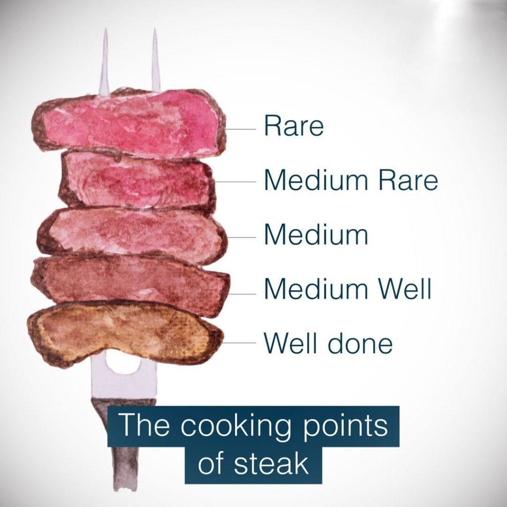 آشنایی با انواع مختلف پخت استیک